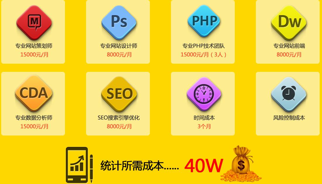 开发营销型装修公司网站费用